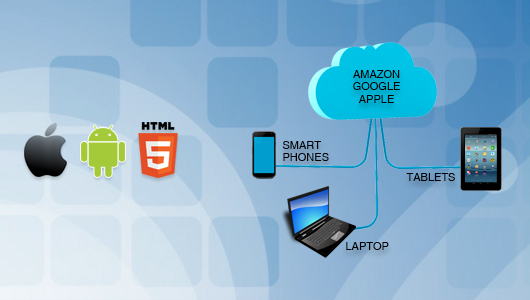 Connected Mobile Applications